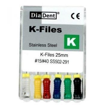 NITI K-FILES