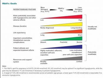 BIOHEMERS Rapid Test Pocket Portable HbA1C Analyzer Meter for Blood Group Testing