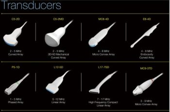 EDAN Acclarix LX4 Color Doppler Ultrasound
